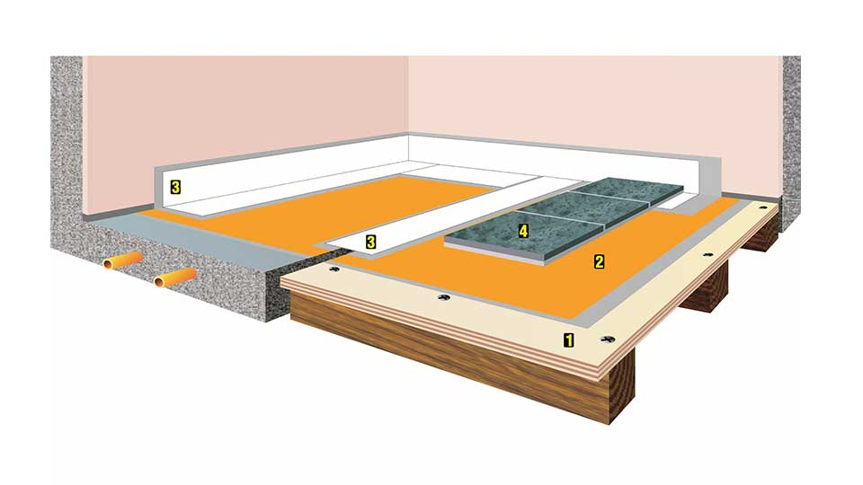 Tiling with an uncoupling membrane